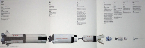image Fold out of Saturn V rocket