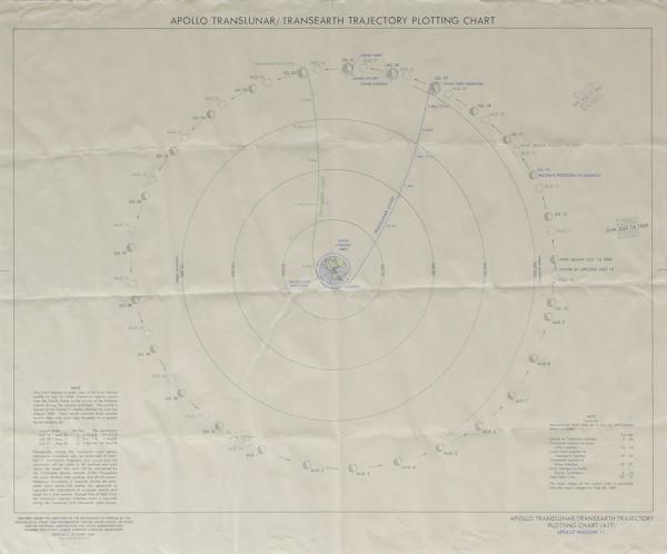 image Apollo 11 Translunar Chart