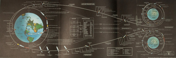 image Fold out illustrated map of the Apollo 11 flight plan