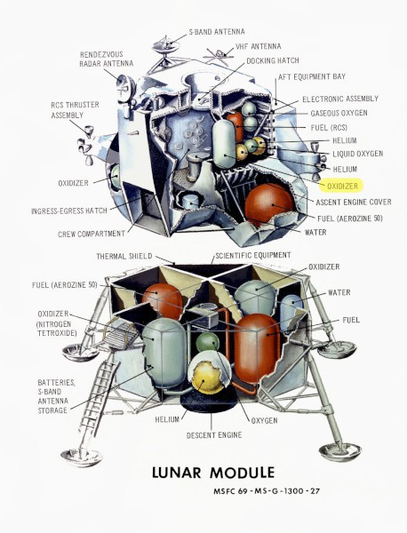 image Schematic diagram of the Lunar Module highlighting where the oxidizer tank was located - Credit: NASA