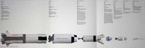 image Fold out of Saturn V rocket